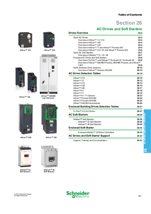 Digest 178 Catalog 26: AC Drives and Soft Starters