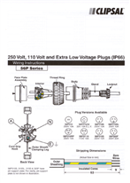 Wiring Instructions - 56P Series, 250V, 110V and Extra Low Voltage Plugs (IP66) - F1820