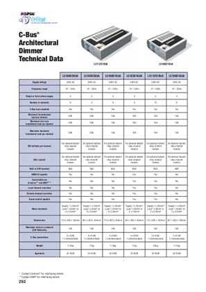 Technical Information - C-Bus Architectural and Professional Dimmer Technical Data, 17888