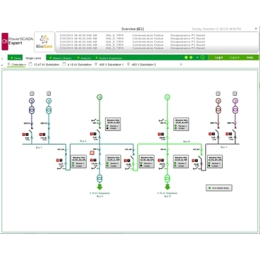 PowerSCADA Expert one line diagram with breakers