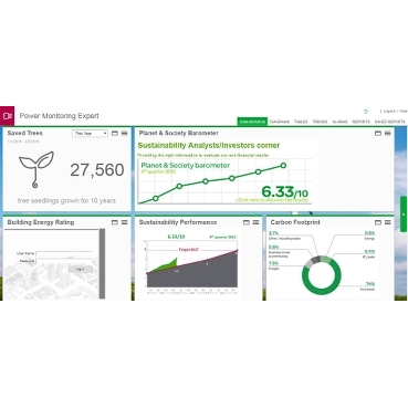 PME 8.1 Sustainability dashboard example