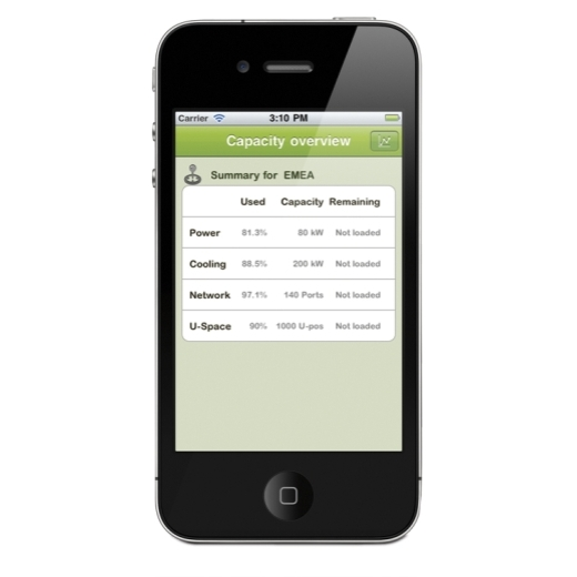 Data Center Operation: Vizor, iPhone Application Front Left